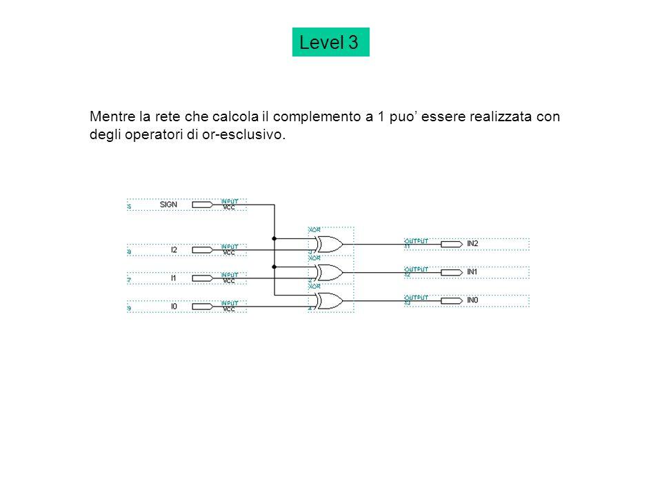 Level 3 Mentre la rete che calcola il complemento a 1 puo' essere realizzata con degli operatori di or-esclusivo.