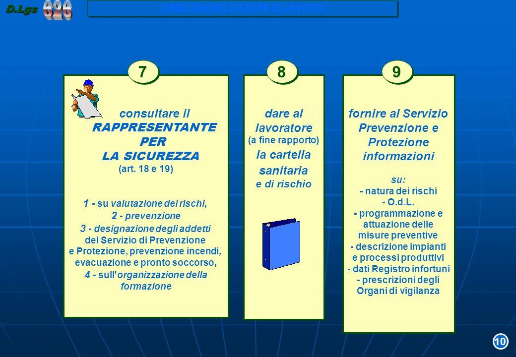 626 7 8 9 consultare il RAPPRESENTANTE PER LA SICUREZZA dare al