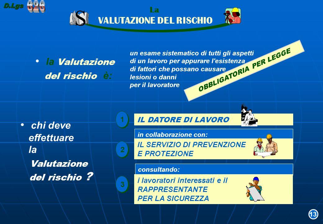VALUTAZIONE DEL RISCHIO OBBLIGATORIA PER LEGGE