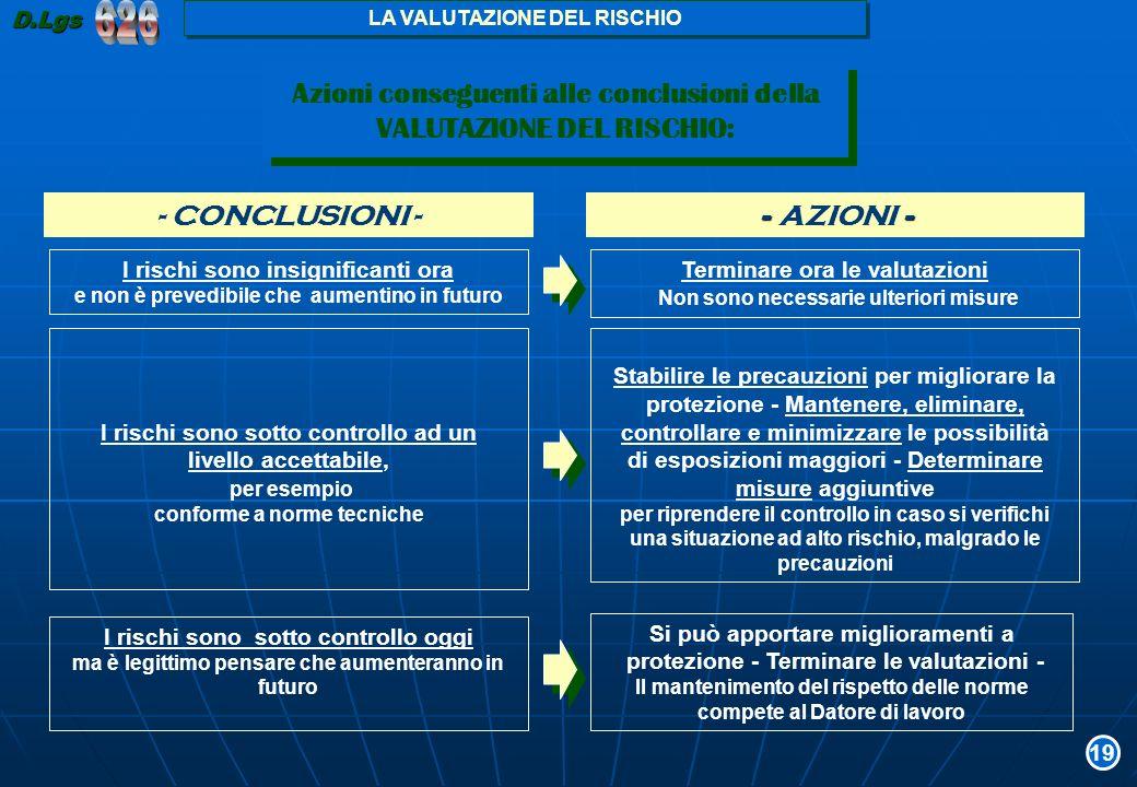 626 Azioni conseguenti alle conclusioni della VALUTAZIONE DEL RISCHIO: