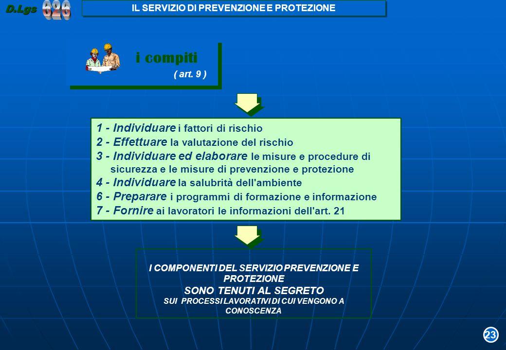 626 i compiti 1 - Individuare i fattori di rischio