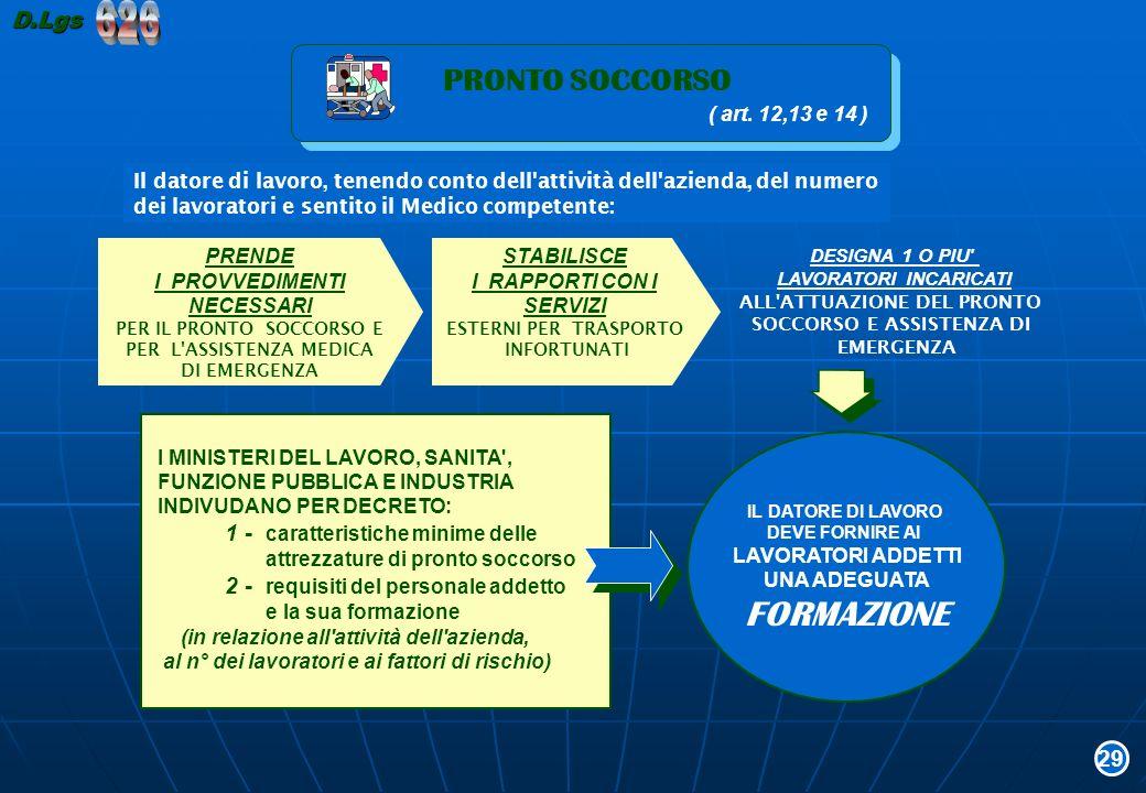 626 FORMAZIONE PRONTO SOCCORSO D.Lgs ( art. 12,13 e 14 )