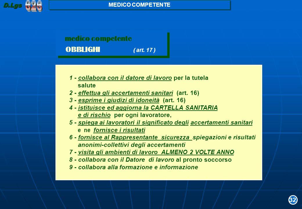 626 medico competente OBBLIGHI ( art. 17 ) D.Lgs