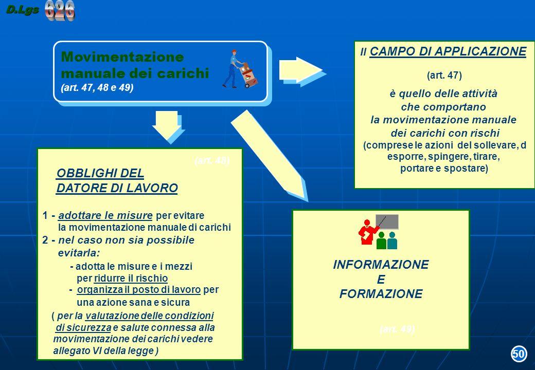 626 Movimentazione manuale dei carichi OBBLIGHI DEL DATORE DI LAVORO