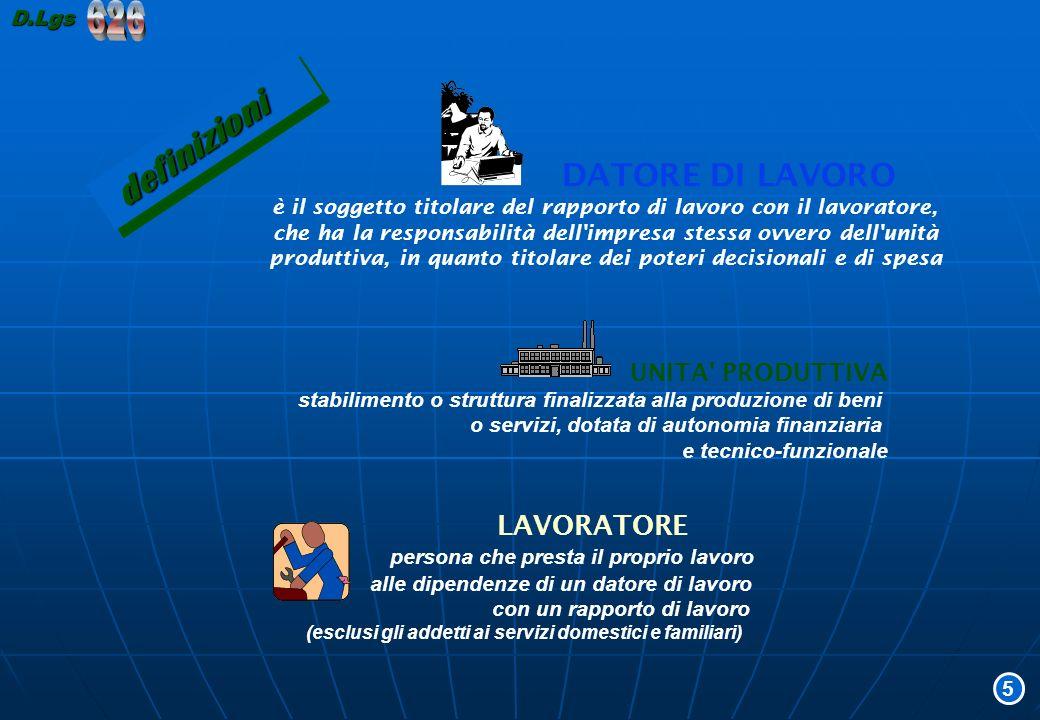 626 definizioni DATORE DI LAVORO LAVORATORE UNITA PRODUTTIVA