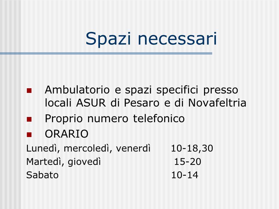 Spazi necessari Ambulatorio e spazi specifici presso locali ASUR di Pesaro e di Novafeltria. Proprio numero telefonico.