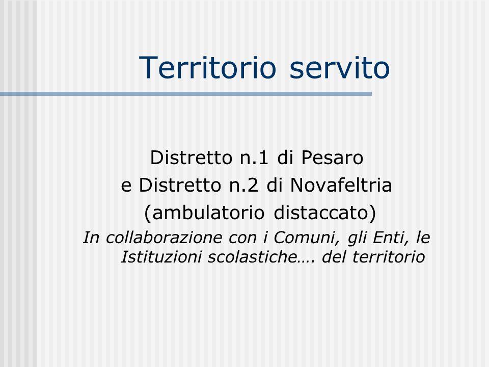 Territorio servito Distretto n.1 di Pesaro
