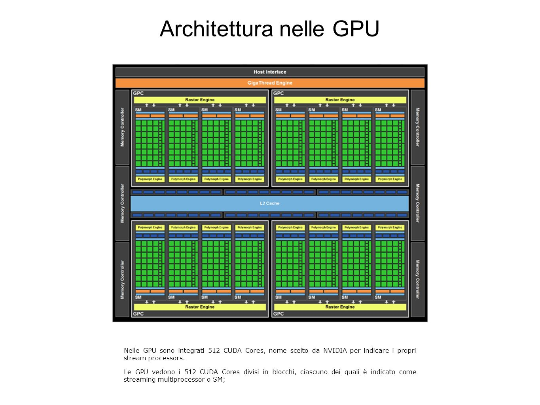 Architettura nelle GPU