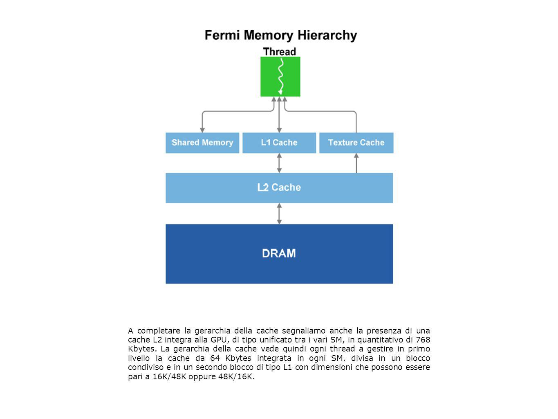 A completare la gerarchia della cache segnaliamo anche la presenza di una cache L2 integra alla GPU, di tipo unificato tra i vari SM, in quantitativo di 768 Kbytes.
