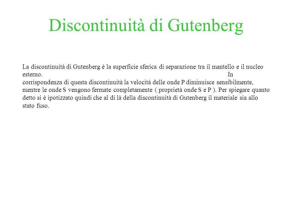 Discontinuità di Gutenberg