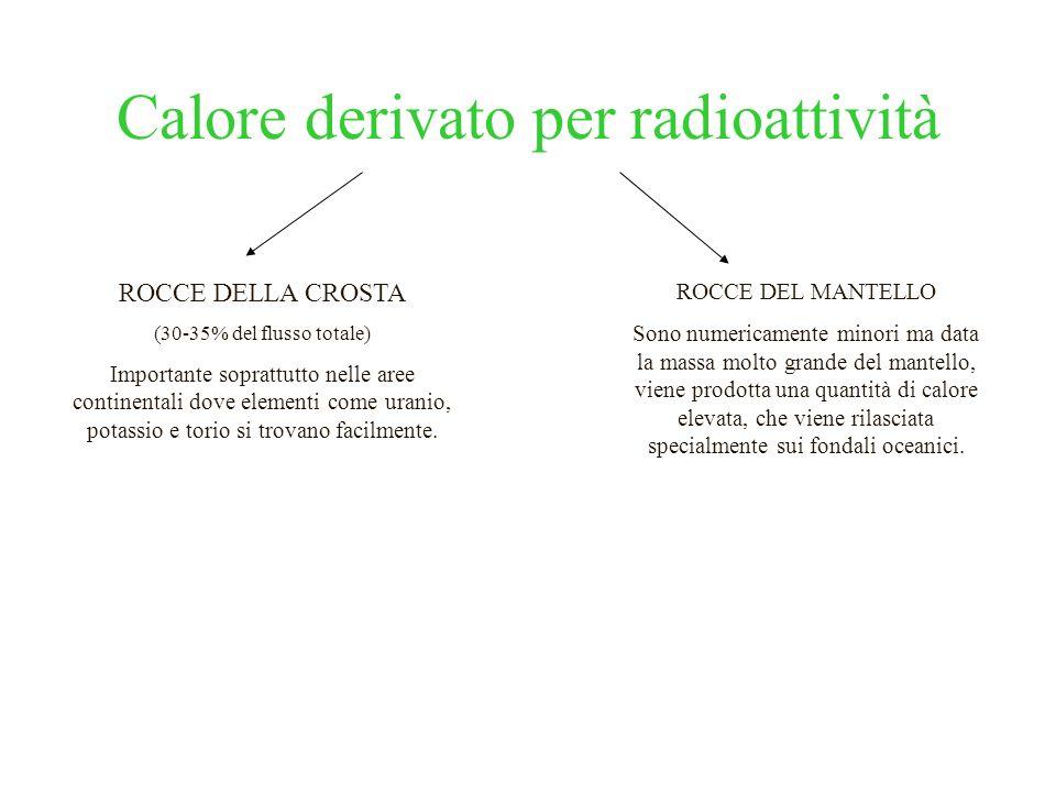 Calore derivato per radioattività