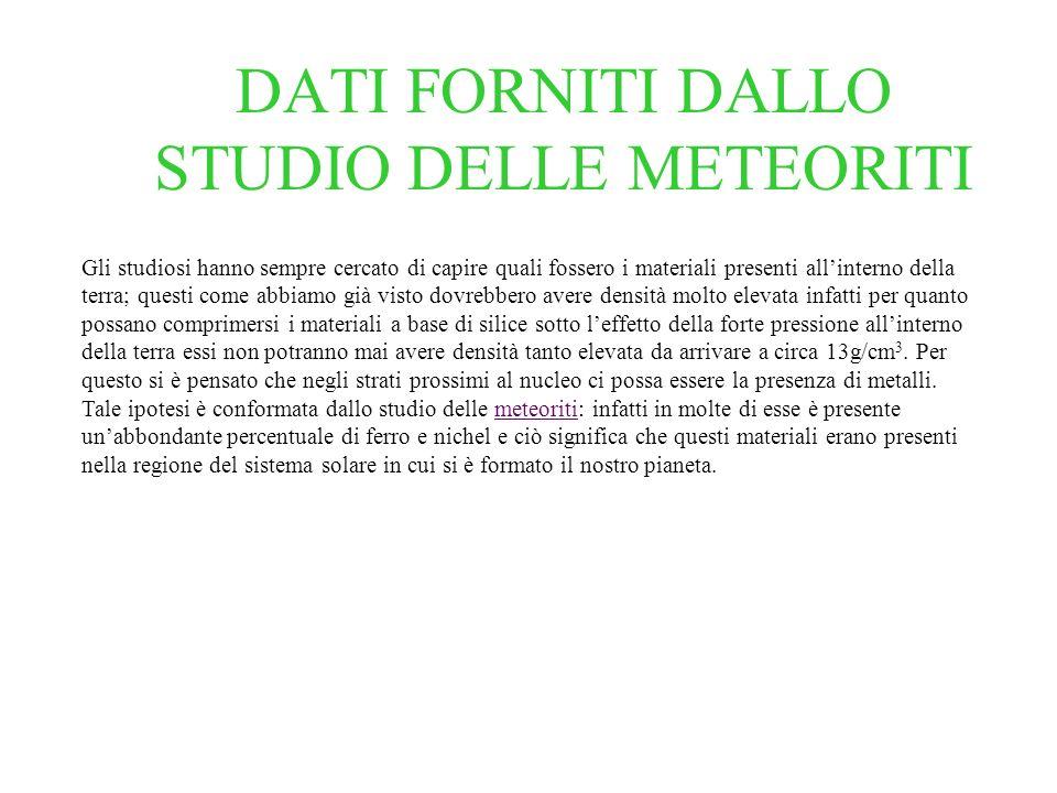 DATI FORNITI DALLO STUDIO DELLE METEORITI
