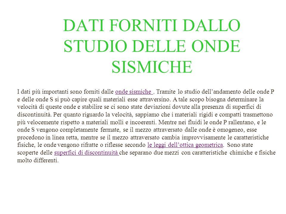 DATI FORNITI DALLO STUDIO DELLE ONDE SISMICHE