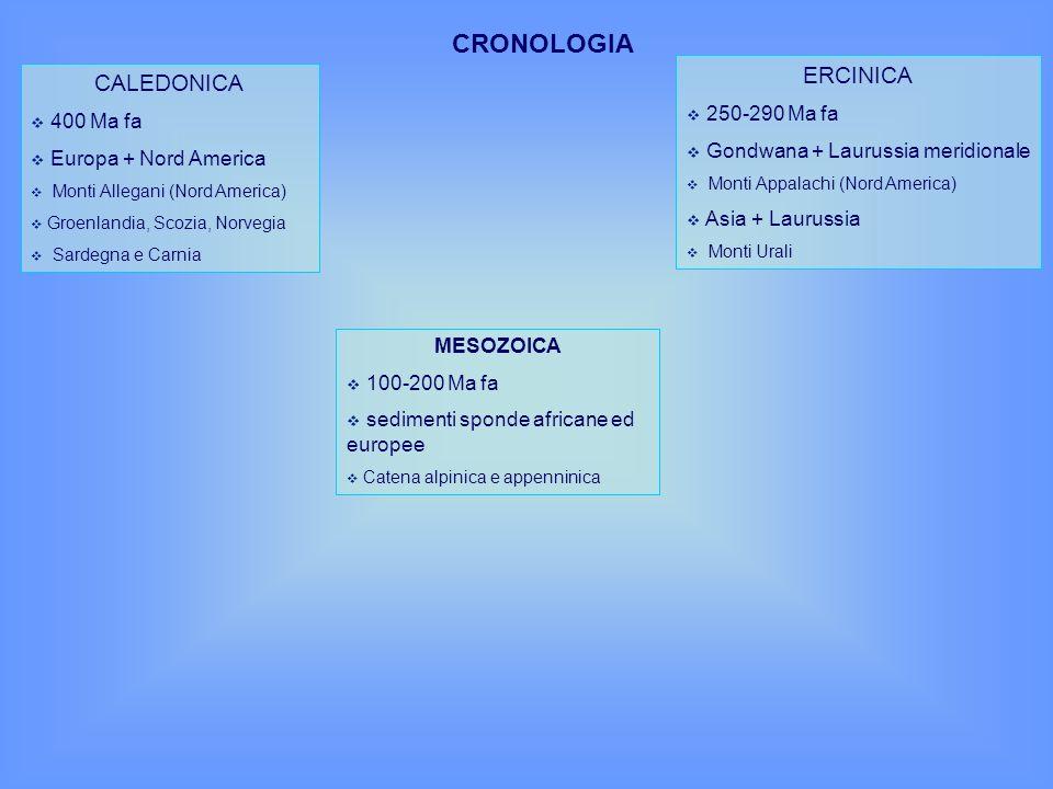 CRONOLOGIA ERCINICA CALEDONICA 250-290 Ma fa 400 Ma fa