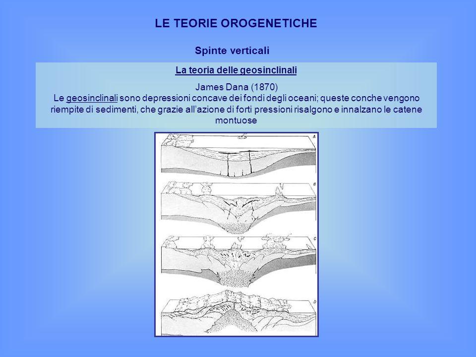 LE TEORIE OROGENETICHE La teoria delle geosinclinali