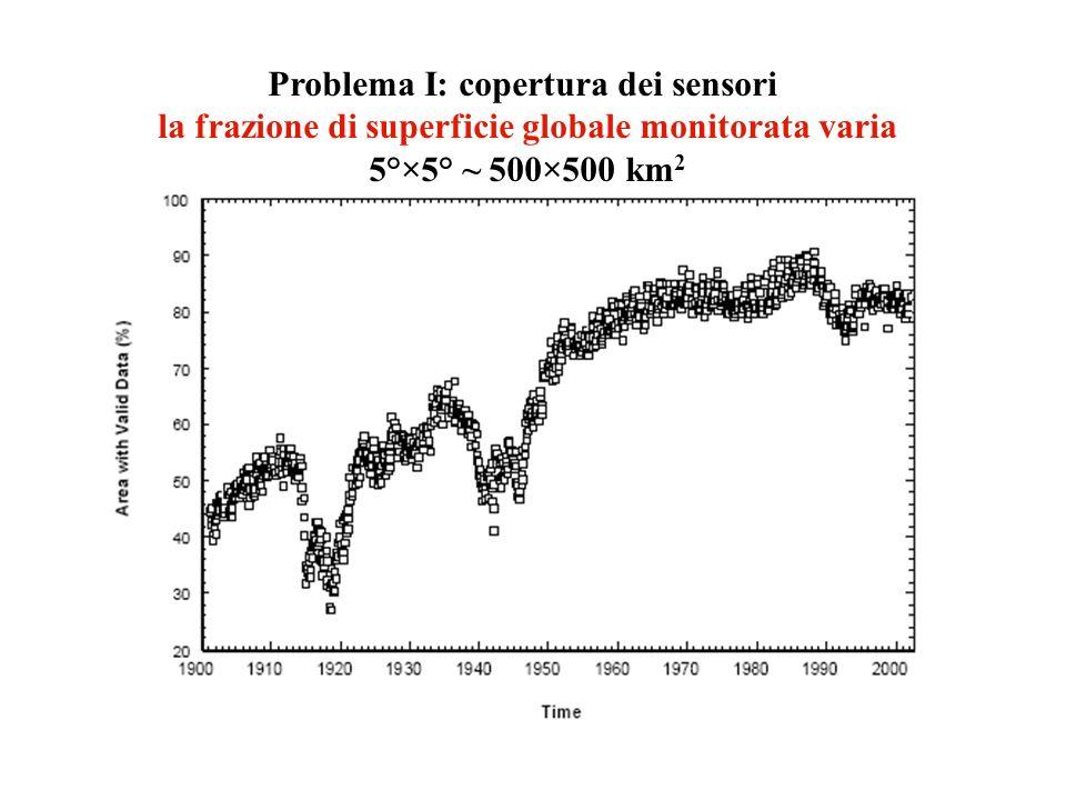 Problema I: copertura dei sensori