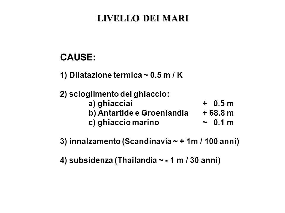 LIVELLO DEI MARI CAUSE: 1) Dilatazione termica ~ 0.5 m / K