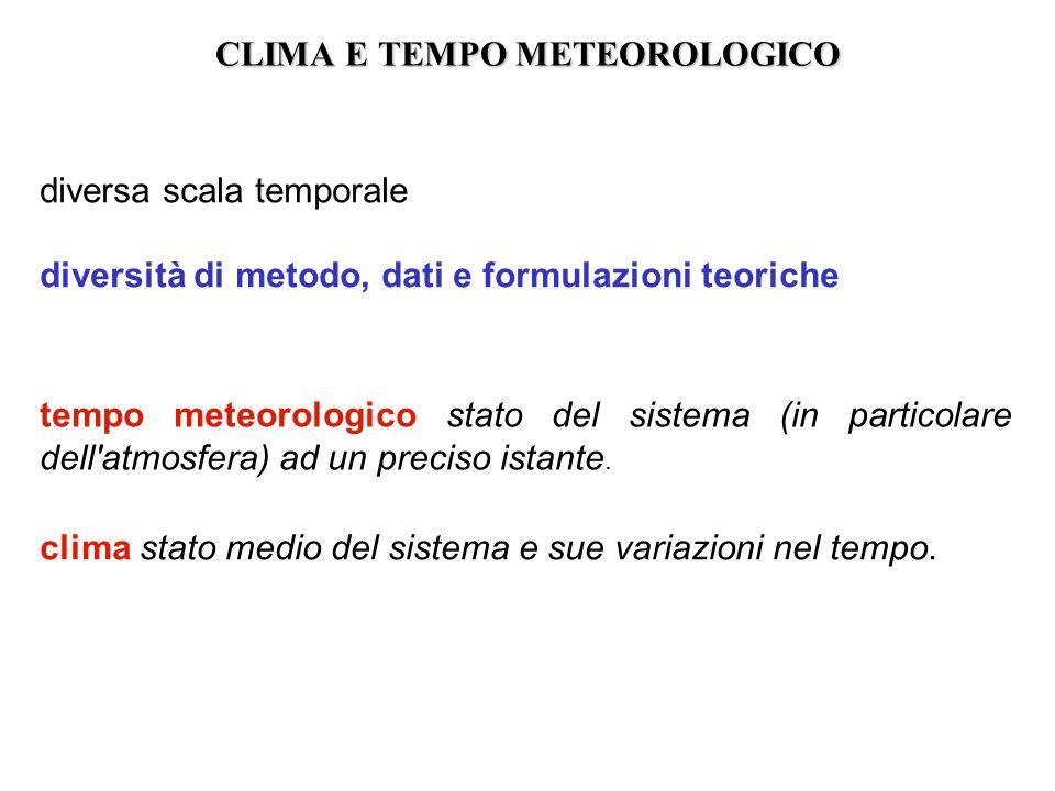 CLIMA E TEMPO METEOROLOGICO