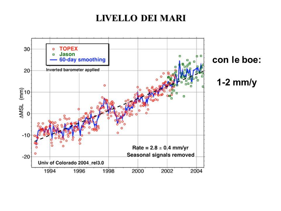 LIVELLO DEI MARI con le boe: 1-2 mm/y