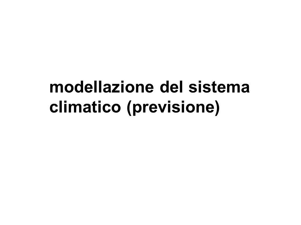 modellazione del sistema