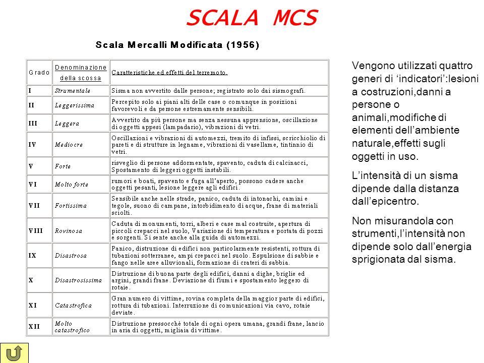 SCALA MCS