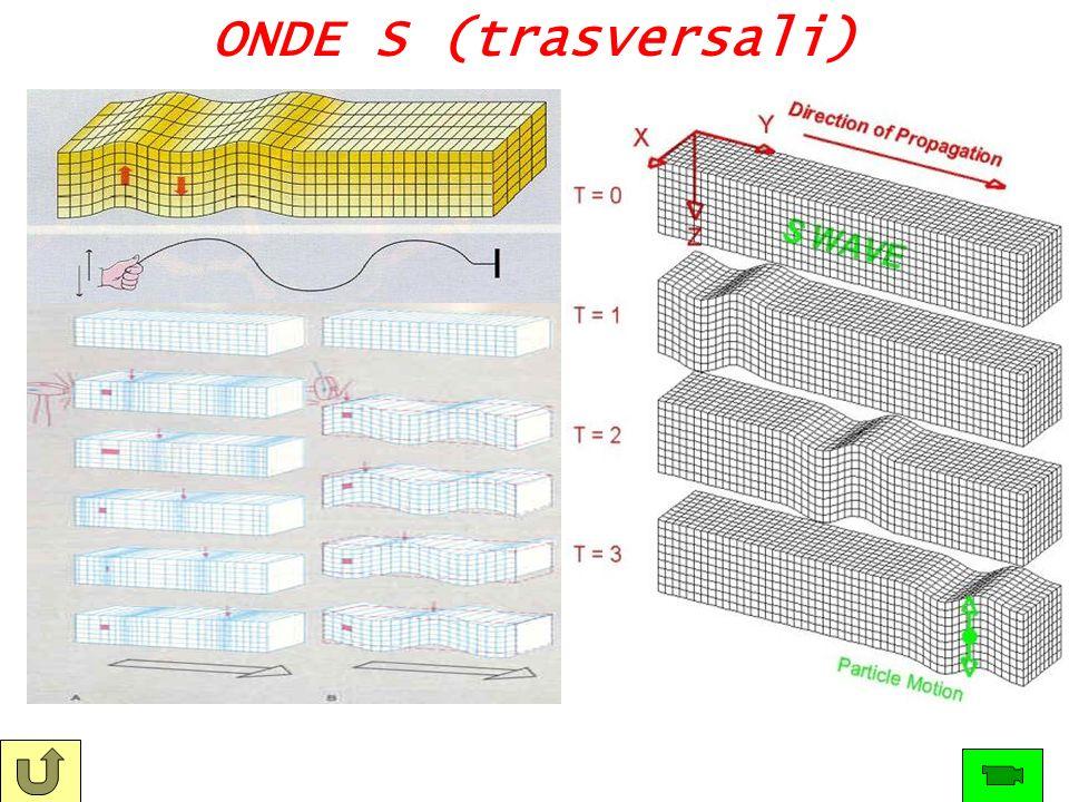 ONDE S (trasversali)