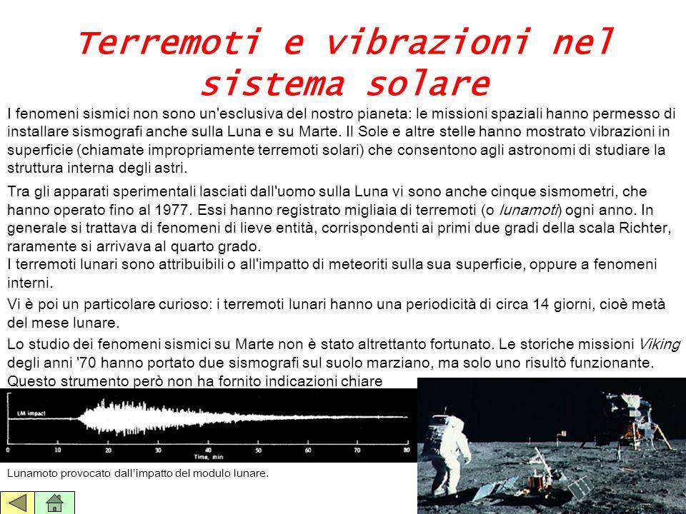 Terremoti e vibrazioni nel sistema solare