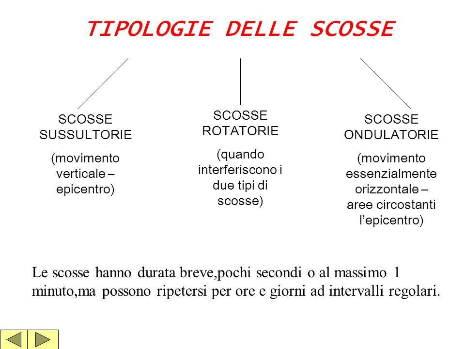 TIPOLOGIE DELLE SCOSSE
