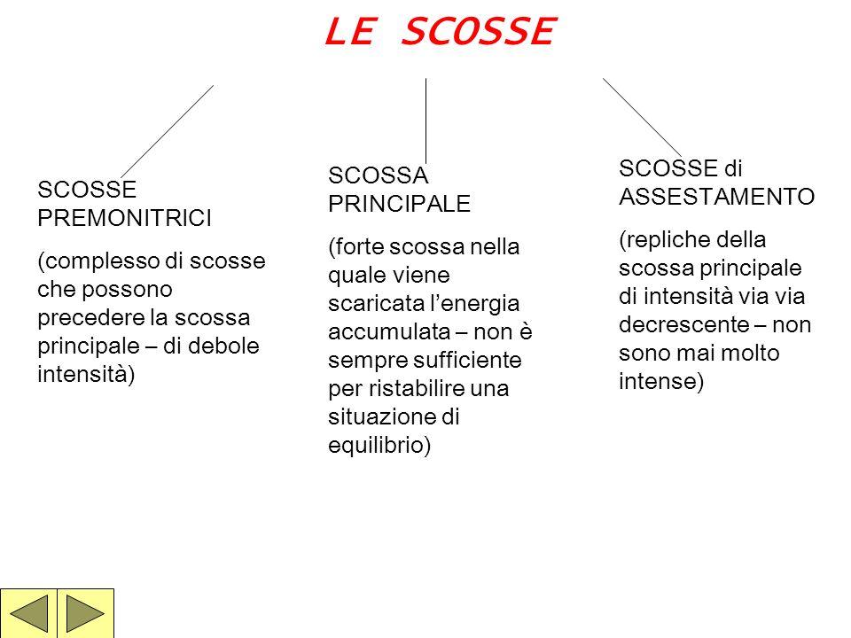 LE SCOSSE SCOSSE di ASSESTAMENTO SCOSSA PRINCIPALE SCOSSE PREMONITRICI
