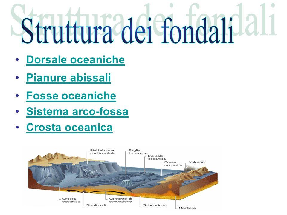 Struttura dei fondali Dorsale oceaniche Pianure abissali