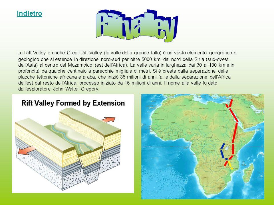 Indietro Rift valley.