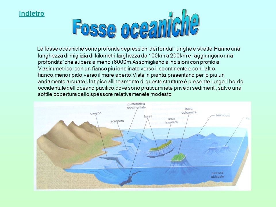 Fosse oceaniche Indietro