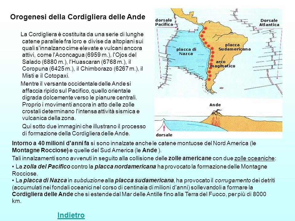 Orogenesi della Cordigliera delle Ande