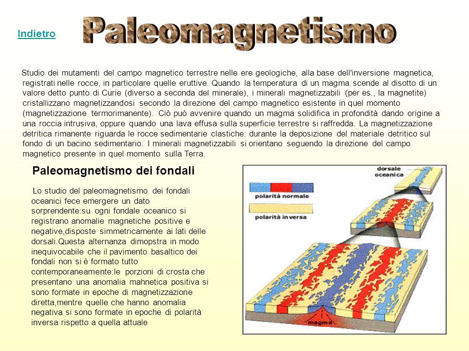 Paleomagnetismo dei fondali