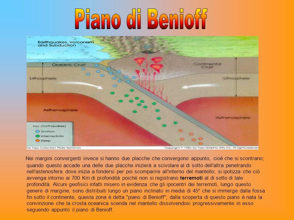 Piano di Benioff