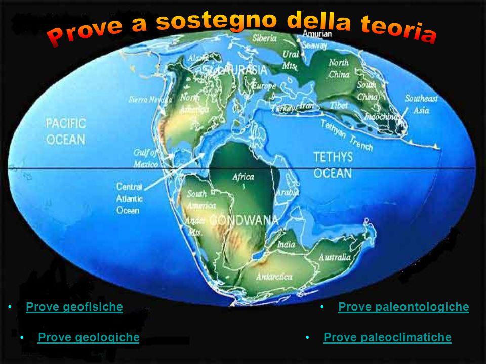 Prove paleontologiche Prove paleoclimatiche