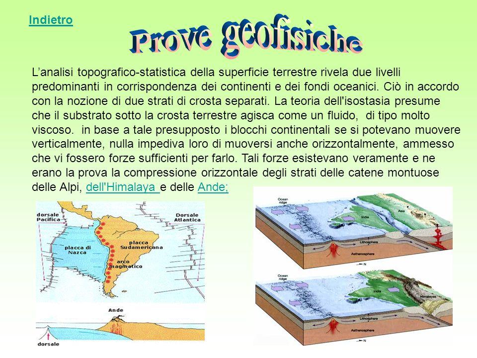 Prove geofisiche Indietro