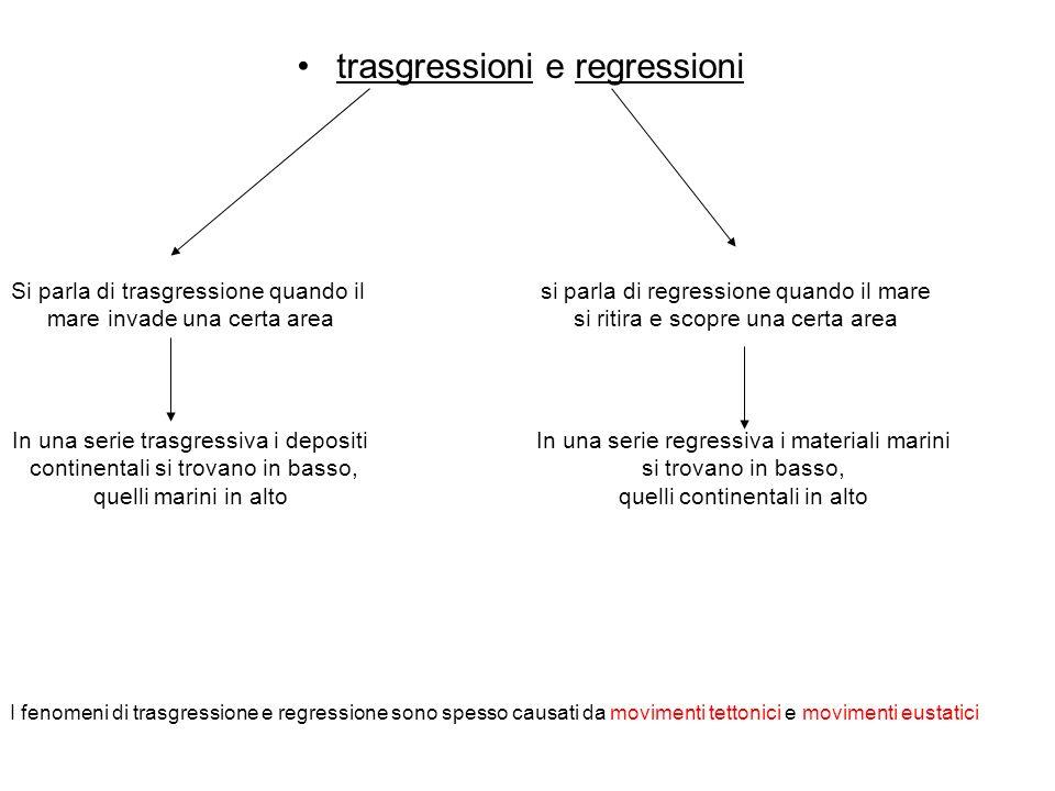 trasgressioni e regressioni