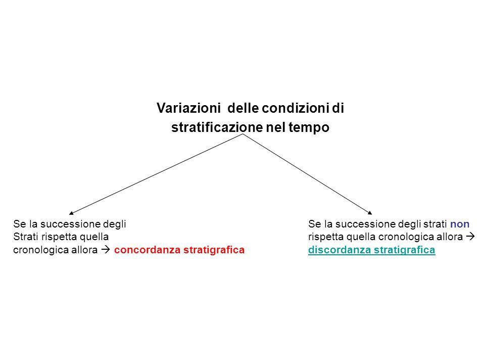 Variazioni delle condizioni di stratificazione nel tempo