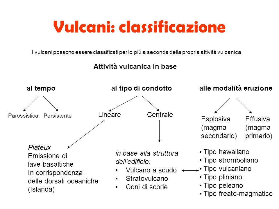 Vulcani: classificazione