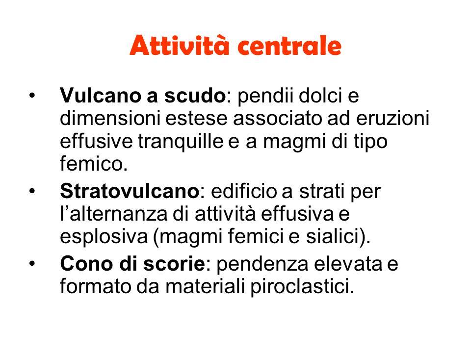 Attività centrale Vulcano a scudo: pendii dolci e dimensioni estese associato ad eruzioni effusive tranquille e a magmi di tipo femico.
