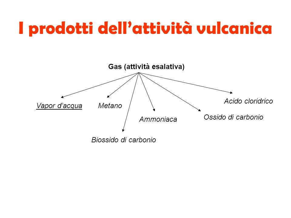 I prodotti dell'attività vulcanica
