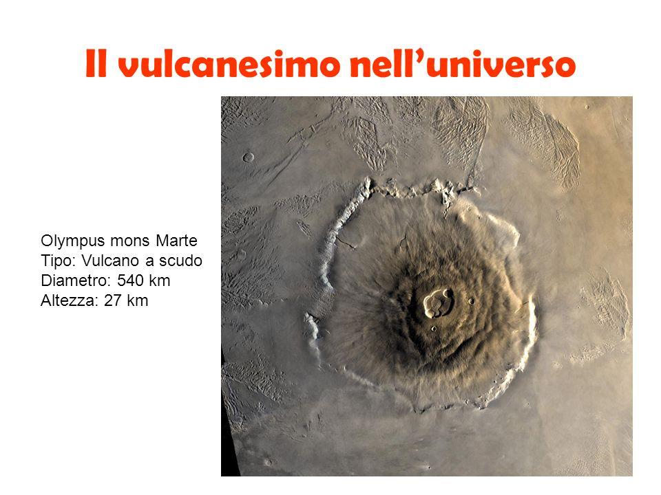 Il vulcanesimo nell'universo
