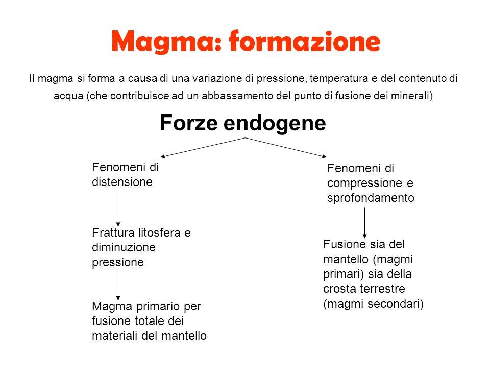 Magma: formazione Forze endogene Fenomeni di distensione