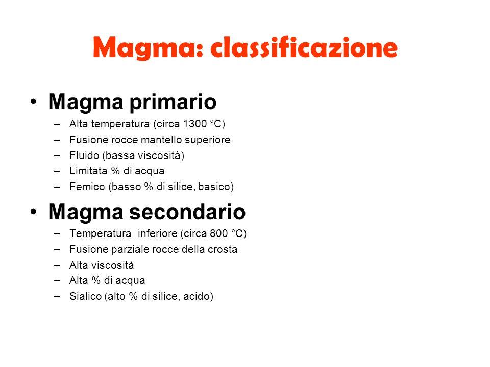 Magma: classificazione