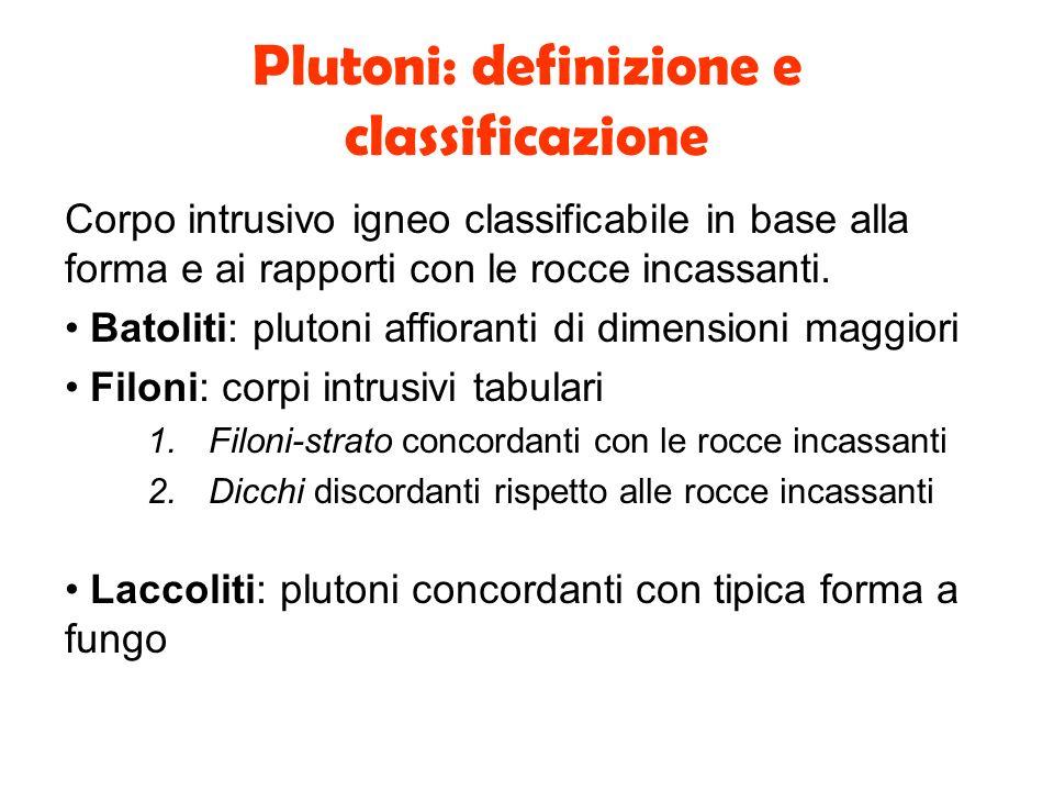 Plutoni: definizione e classificazione