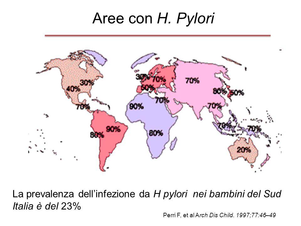 Aree con H. Pylori