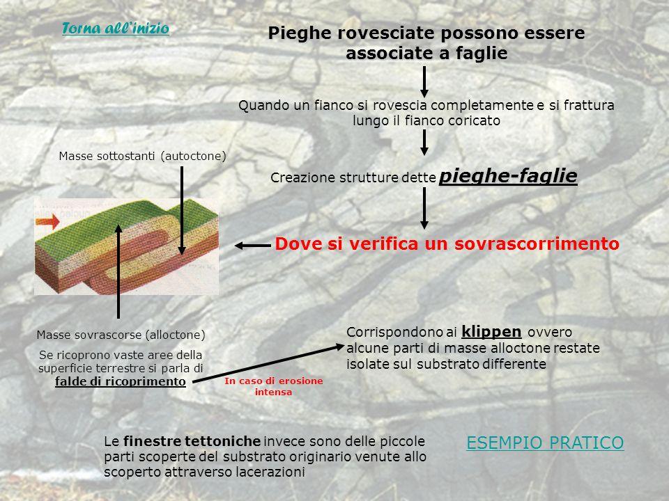 Dove si verifica un sovrascorrimento In caso di erosione intensa