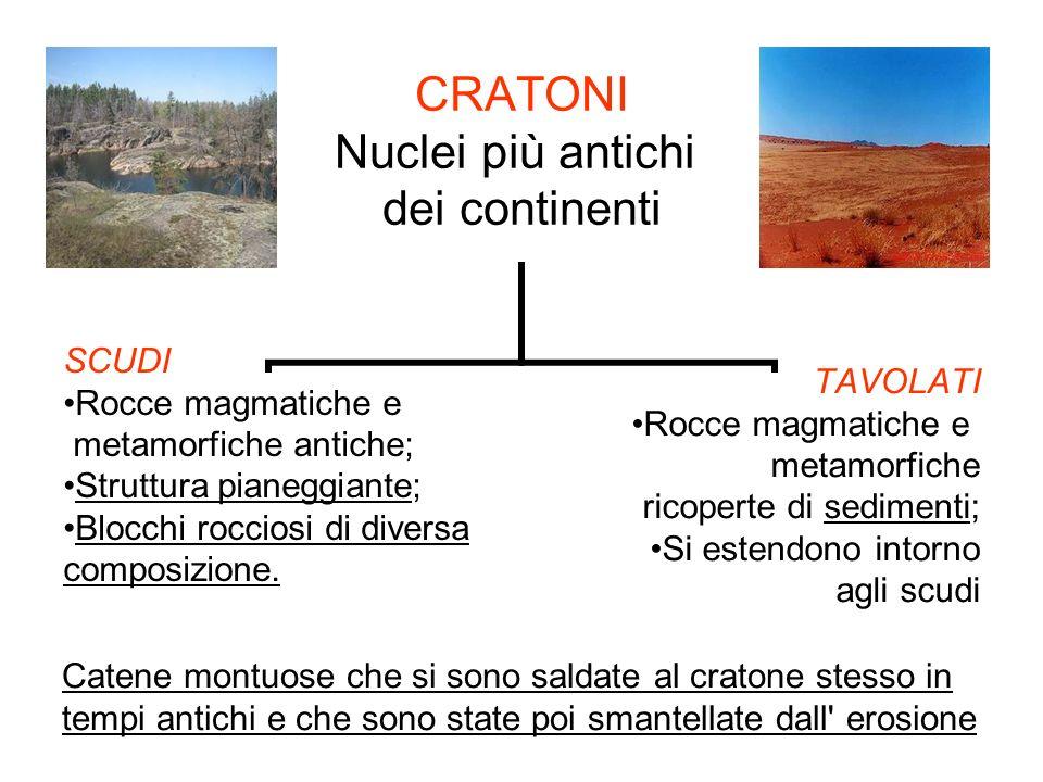 Catene montuose che si sono saldate al cratone stesso in tempi antichi e che sono state poi smantellate dall erosione