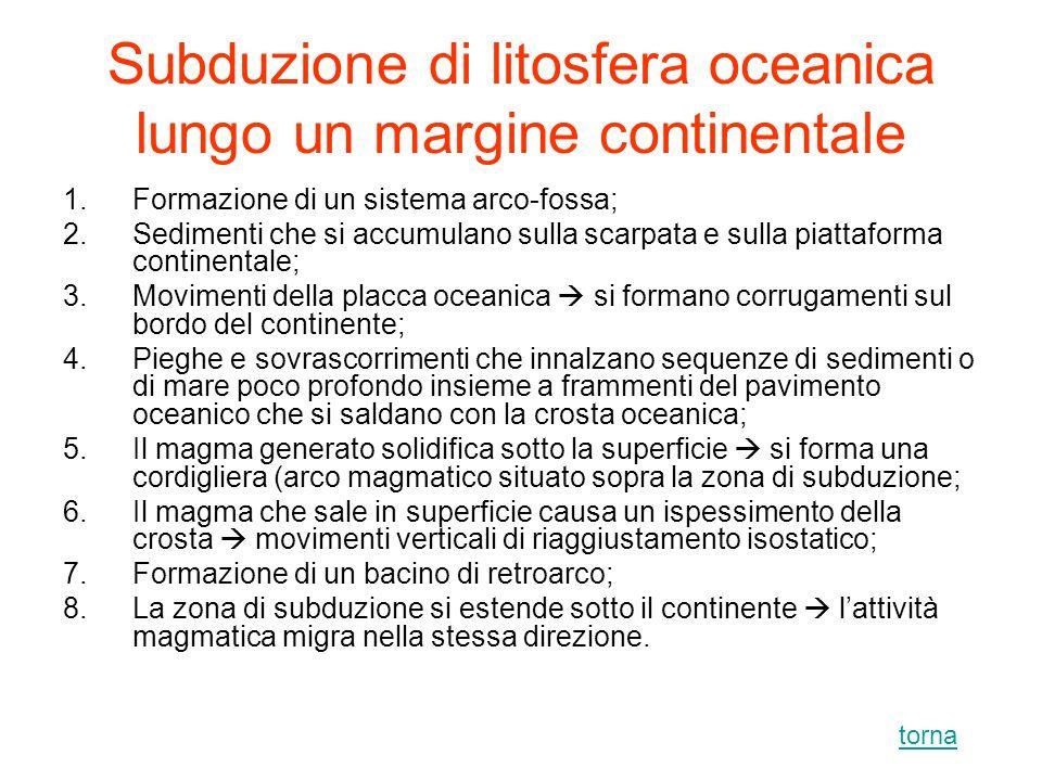 Subduzione di litosfera oceanica lungo un margine continentale